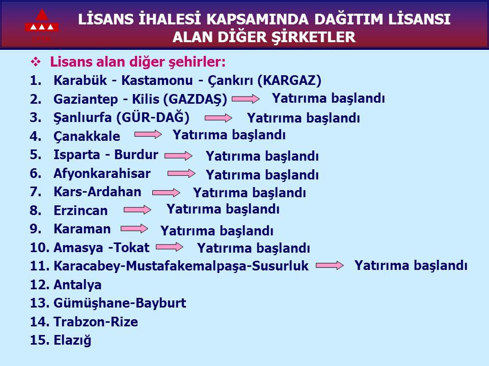 EPDK LLisans alan diğer şehirler: 1. Karabük - Kastamonu - Çankırı (KARGAZ) 2. Gaziantep - Kilis (GAZDAŞ) 3. Şanlıurfa (GÜR-DAĞ) 4. Çanakkale 5. Isp
