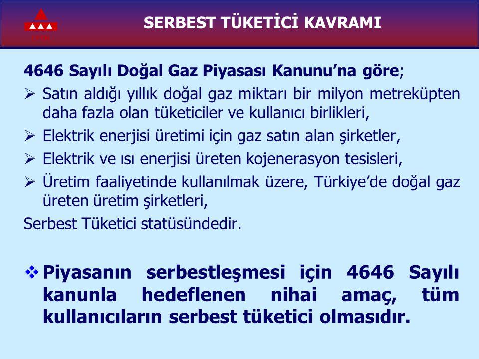 EPDK DAĞITIM LİSANSI İHALESİ (DMHY I.