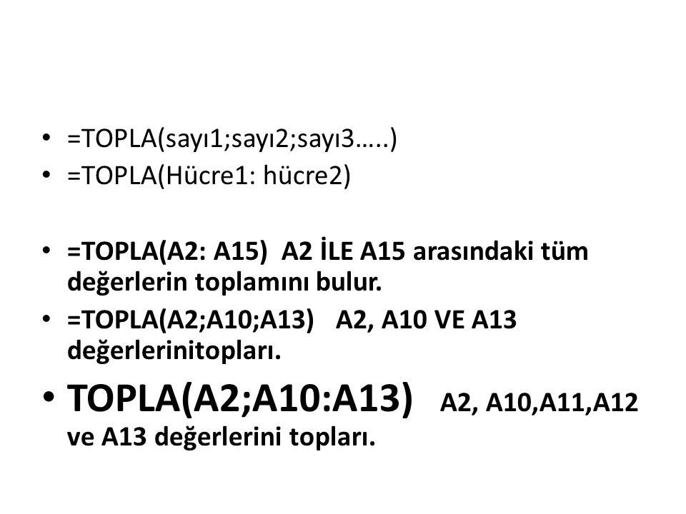 =TOPLA(sayı1;sayı2;sayı3…..) =TOPLA(Hücre1: hücre2) =TOPLA(A2: A15) A2 İLE A15 arasındaki tüm değerlerin toplamını bulur. =TOPLA(A2;A10;A13) A2, A10 V