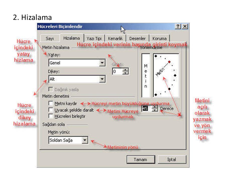 2. Hizalama