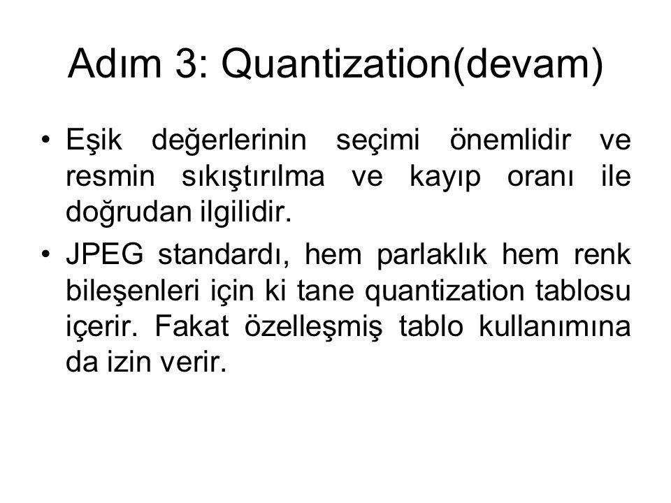 Adım 3: Quantization(devam) Eşik değerlerinin seçimi önemlidir ve resmin sıkıştırılma ve kayıp oranı ile doğrudan ilgilidir. JPEG standardı, hem parla