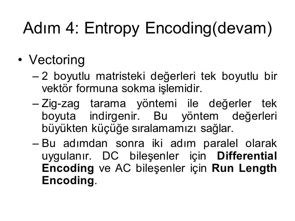 Adım 4: Entropy Encoding(devam) Vectoring –2 boyutlu matristeki değerleri tek boyutlu bir vektör formuna sokma işlemidir. –Zig-zag tarama yöntemi ile