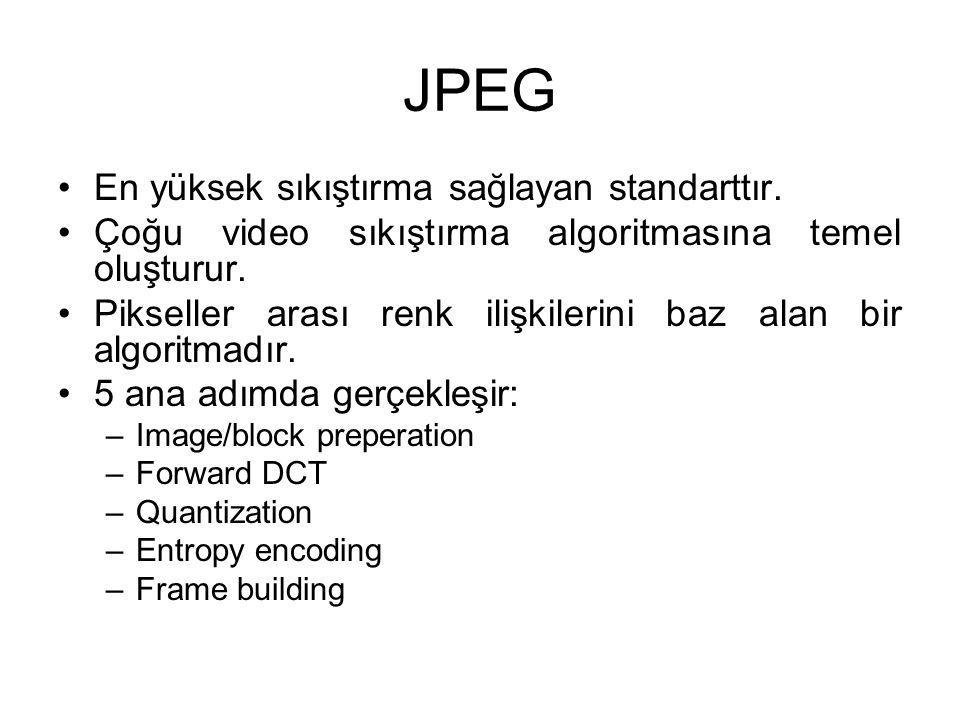 JPEG En yüksek sıkıştırma sağlayan standarttır. Çoğu video sıkıştırma algoritmasına temel oluşturur. Pikseller arası renk ilişkilerini baz alan bir al