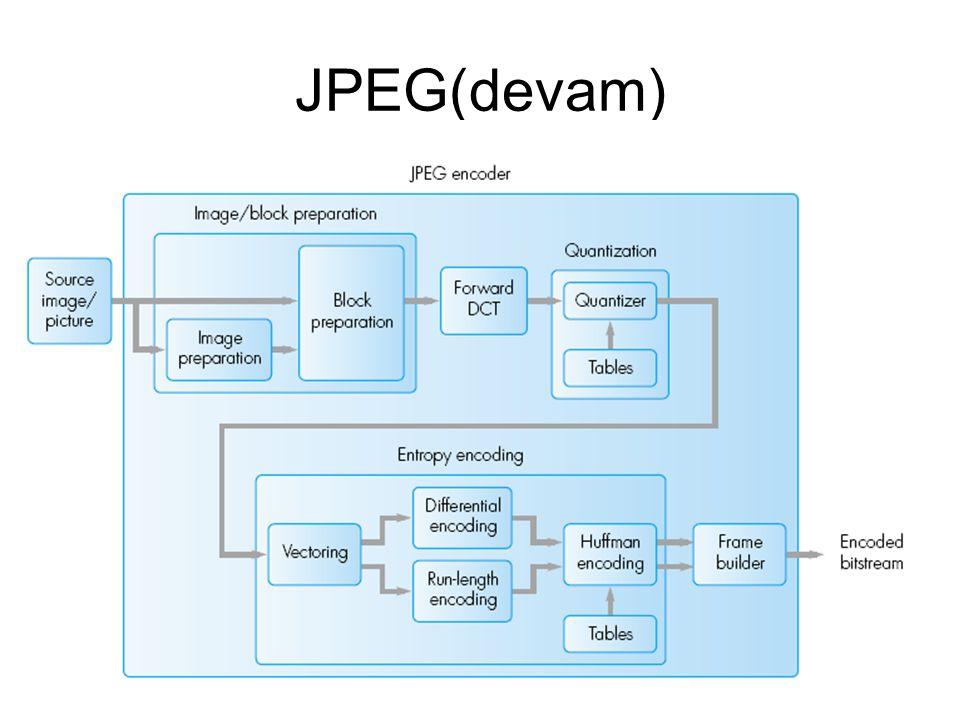 JPEG(devam)