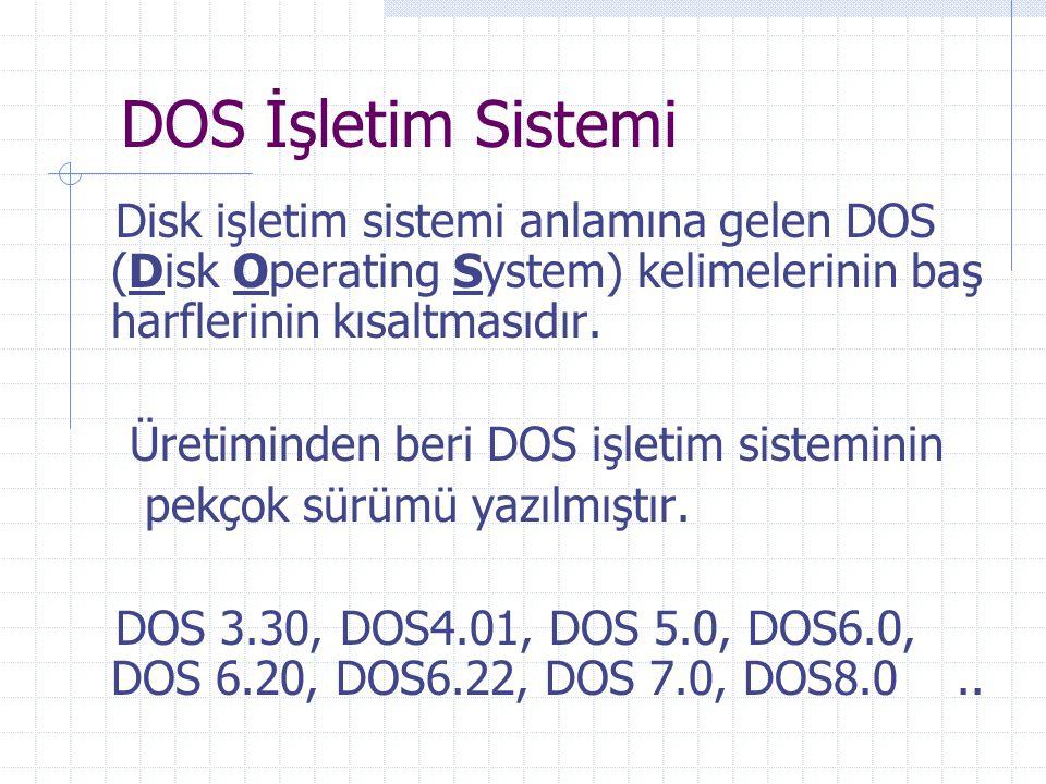 DOS'ta belli isimler altında toplanmış olan yazılımlara Dosya(File) veya Kütük adı ile adlandırılır.