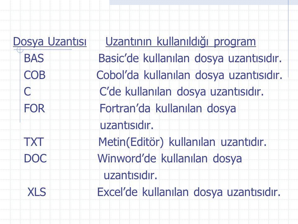 Dosya Uzantısı Uzantının kullanıldığı program PPT PowerPoint'de kullanılan dosya uzantısıdır.