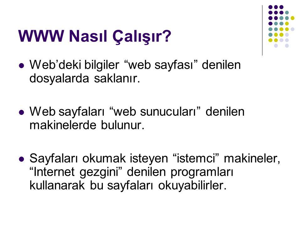 """WWW Nasıl Çalışır? Web'deki bilgiler """"web sayfası"""" denilen dosyalarda saklanır. Web sayfaları """"web sunucuları"""" denilen makinelerde bulunur. Sayfaları"""