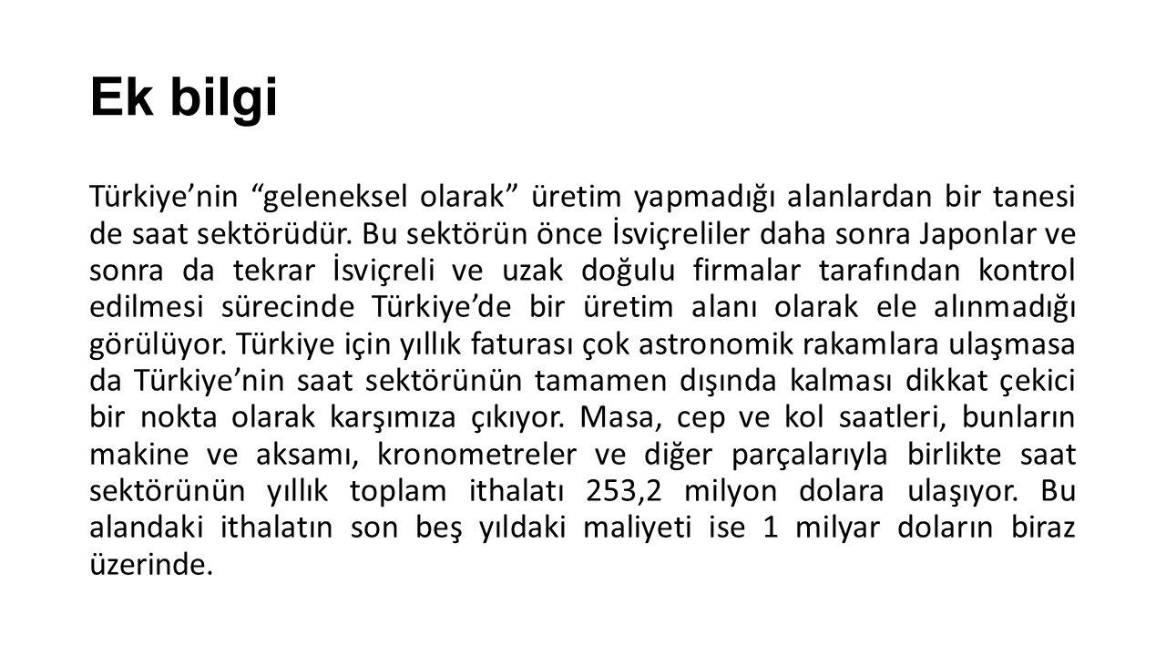"""Ek bilgi Türkiye'nin """"geleneksel olarak"""" üretim yapmadığı alanlardan bir tanesi de saat sektörüdür. Bu sektörün önce İsviçreliler daha sonra Japonlar"""