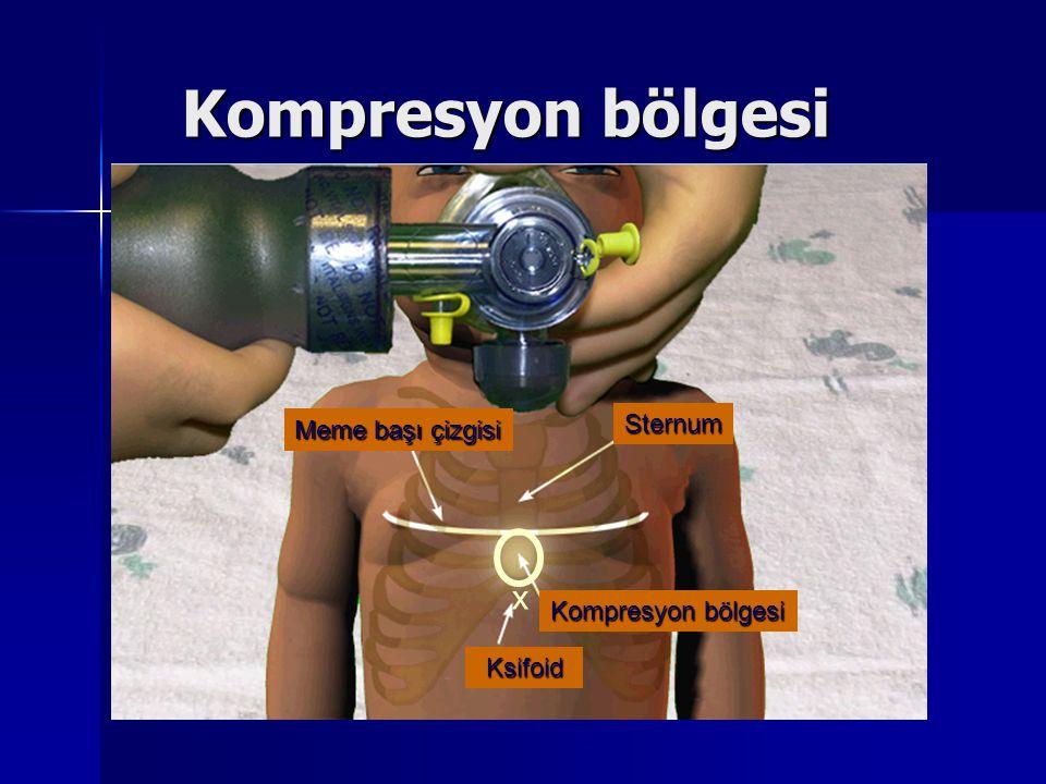 Kompresyon bölgesi Meme başı çizgisi Kompresyon bölgesi x Sternum Ksifoid