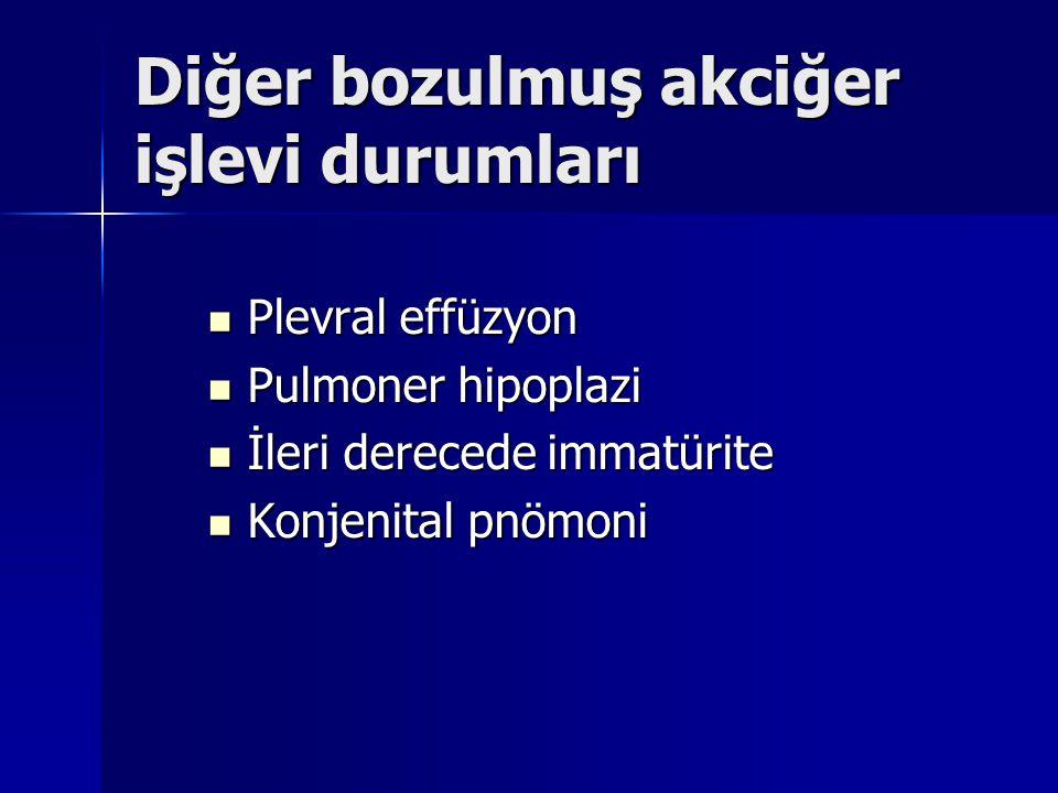Diğer bozulmuş akciğer işlevi durumları Plevral effüzyon Plevral effüzyon Pulmoner hipoplazi Pulmoner hipoplazi İleri derecede immatürite İleri derece