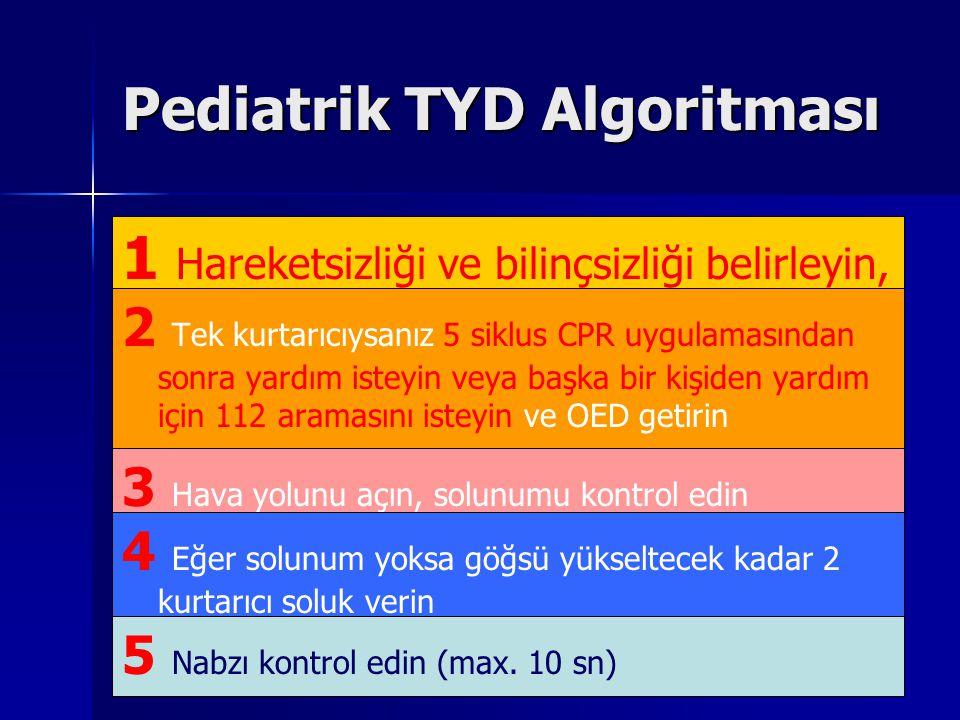 Pediatrik TYD Algoritması 1 Hareketsizliği ve bilinçsizliği belirleyin, 2 Tek kurtarıcıysanız 5 siklus CPR uygulamasından sonra yardım isteyin veya başka bir kişiden yardım için 112 aramasını isteyin ve OED getirin 3 Hava yolunu açın, solunumu kontrol edin 4 Eğer solunum yoksa göğsü yükseltecek kadar 2 kurtarıcı soluk verin 5 Nabzı kontrol edin (max.