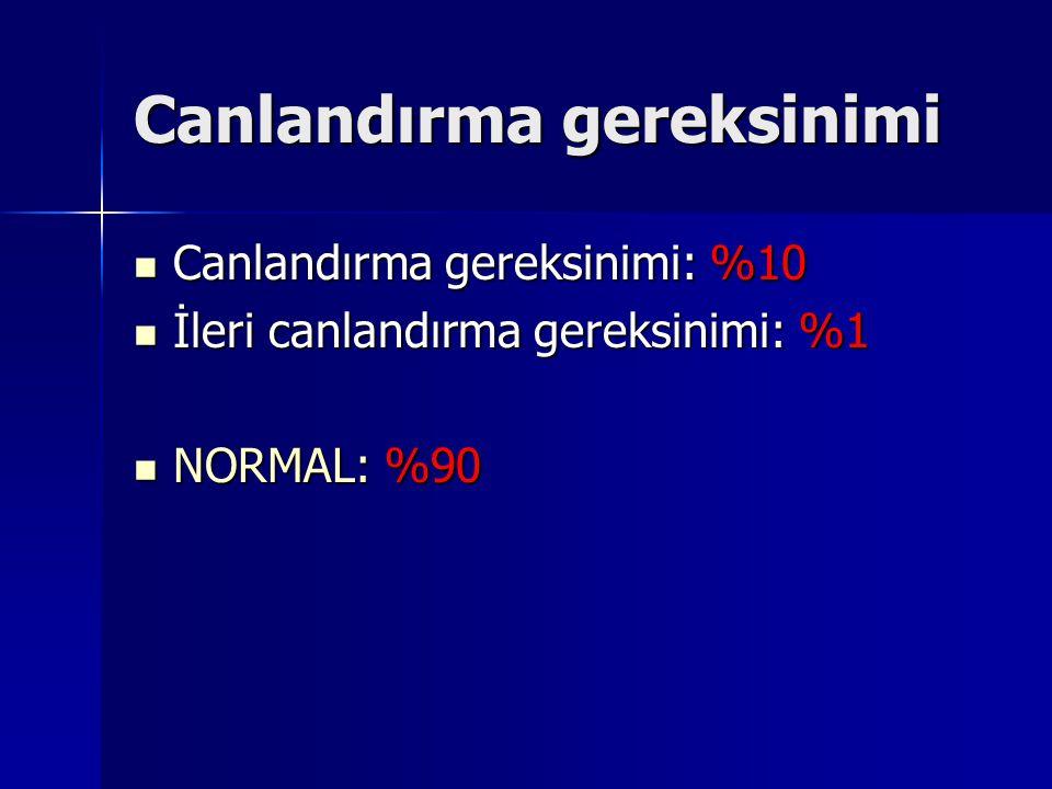 Adrenalinin sulandırılması 1 mg=1 mL (1/1 000) 1mL Adrenalin + 9 mL Distile su= 1/10 000 0,5 mg=1 ml (1/2 000) 1mL Adrenalin + 4 mL Distile su= 1/10 000 0,25 mg=1 mL (1/4 000) 1mL Adrenalin + 1,5 mL Distile su= 1/10 000