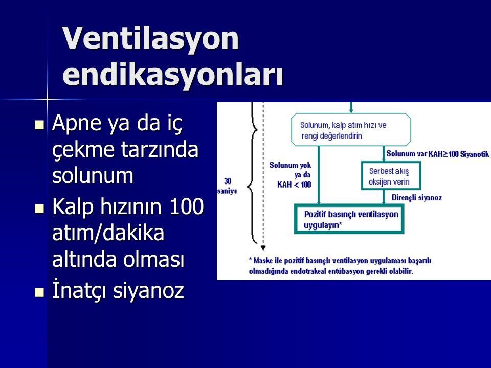 Ventilasyon endikasyonları Apne ya da iç çekme tarzında solunum Apne ya da iç çekme tarzında solunum Kalp hızının 100 atım/dakika altında olması Kalp