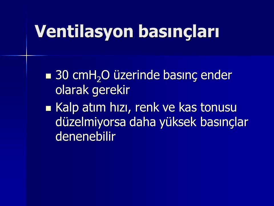 Ventilasyon basınçları 30 cmH 2 O üzerinde basınç ender olarak gerekir 30 cmH 2 O üzerinde basınç ender olarak gerekir Kalp atım hızı, renk ve kas ton