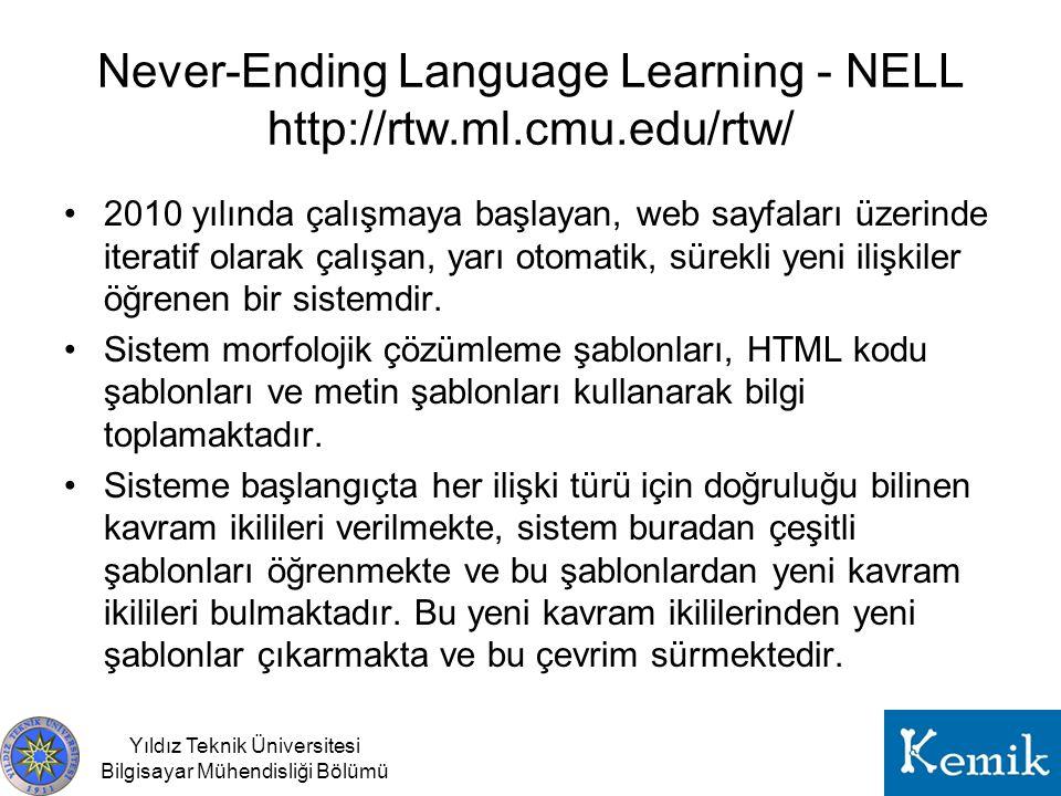 Never-Ending Language Learning - NELL http://rtw.ml.cmu.edu/rtw/ 2010 yılında çalışmaya başlayan, web sayfaları üzerinde iteratif olarak çalışan, yarı