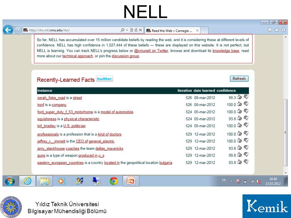 NELL Yıldız Teknik Üniversitesi Bilgisayar Mühendisliği Bölümü