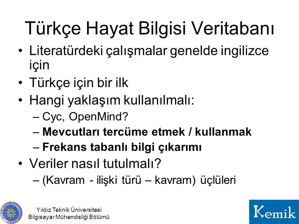Yıldız Teknik Üniversitesi Bilgisayar Mühendisliği Bölümü Türkçe Hayat Bilgisi Veritabanı Literatürdeki çalışmalar genelde ingilizce için Türkçe için