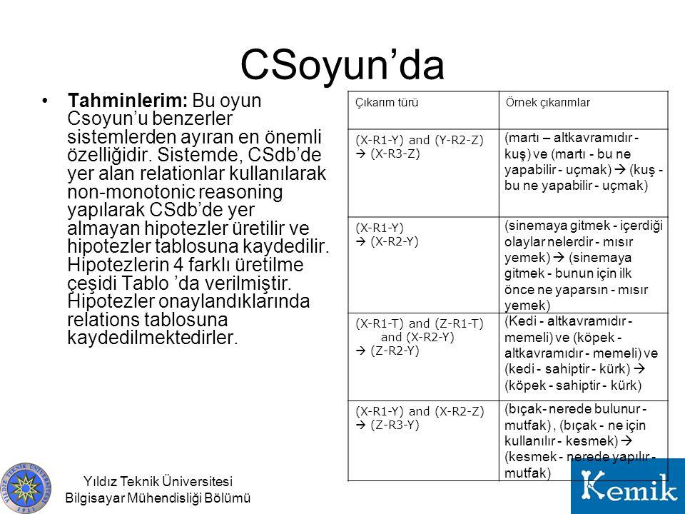 Yıldız Teknik Üniversitesi Bilgisayar Mühendisliği Bölümü CSoyun'da Tahminlerim: Bu oyun Csoyun'u benzerler sistemlerden ayıran en önemli özelliğidir.