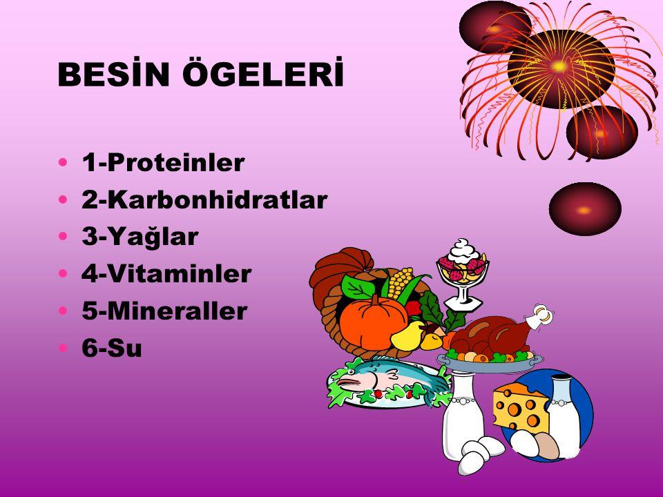 BESİN ÖGELERİ 1-Proteinler 2-Karbonhidratlar 3-Yağlar 4-Vitaminler 5-Mineraller 6-Su
