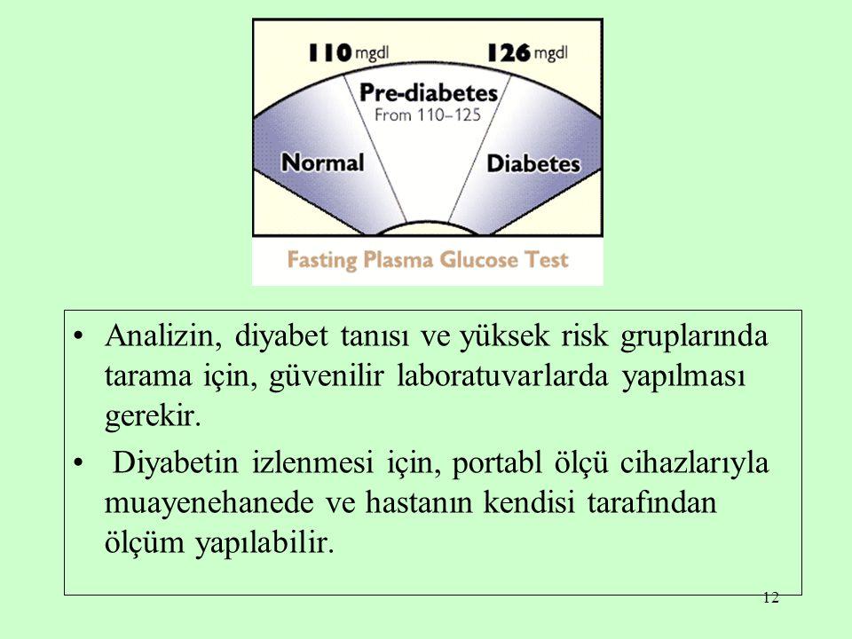 12 Analizin, diyabet tanısı ve yüksek risk gruplarında tarama için, güvenilir laboratuvarlarda yapılması gerekir.