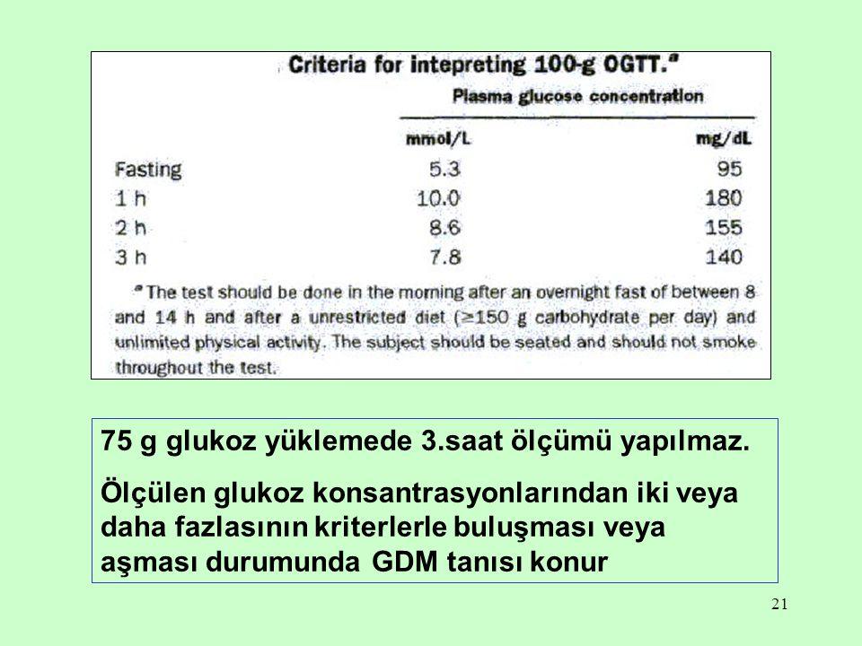 21 75 g glukoz yüklemede 3.saat ölçümü yapılmaz.