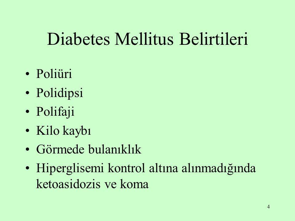 4 Diabetes Mellitus Belirtileri Poliüri Polidipsi Polifaji Kilo kaybı Görmede bulanıklık Hiperglisemi kontrol altına alınmadığında ketoasidozis ve koma