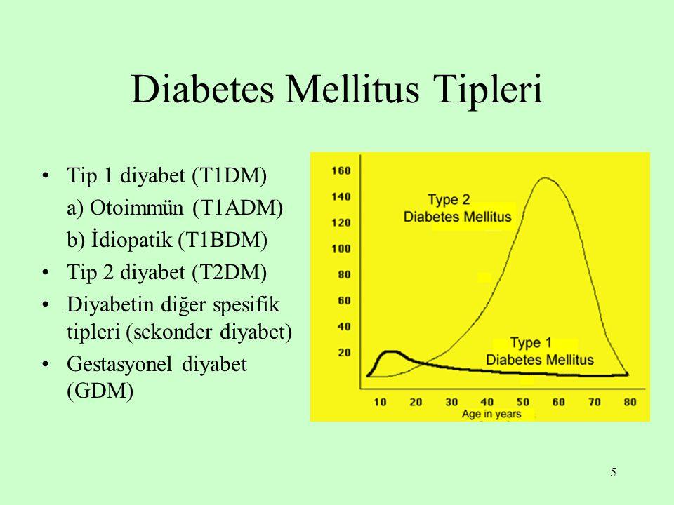 5 Diabetes Mellitus Tipleri Tip 1 diyabet (T1DM) a) Otoimmün (T1ADM) b) İdiopatik (T1BDM) Tip 2 diyabet (T2DM) Diyabetin diğer spesifik tipleri (sekon