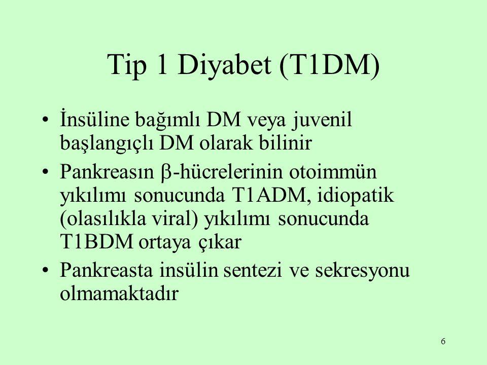 6 Tip 1 Diyabet (T1DM) İnsüline bağımlı DM veya juvenil başlangıçlı DM olarak bilinir Pankreasın  -hücrelerinin otoimmün yıkılımı sonucunda T1ADM, idiopatik (olasılıkla viral) yıkılımı sonucunda T1BDM ortaya çıkar Pankreasta insülin sentezi ve sekresyonu olmamaktadır