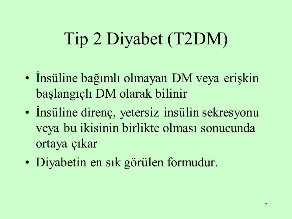 7 Tip 2 Diyabet (T2DM) İnsüline bağımlı olmayan DM veya erişkin başlangıçlı DM olarak bilinir İnsüline direnç, yetersiz insülin sekresyonu veya bu ikisinin birlikte olması sonucunda ortaya çıkar Diyabetin en sık görülen formudur.