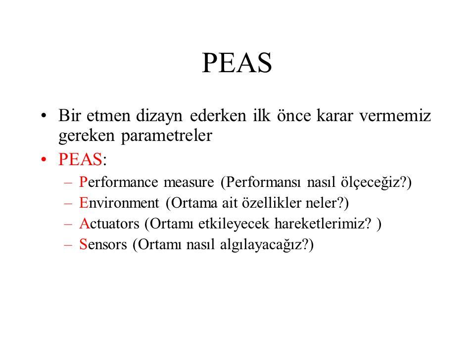 PEAS Bir etmen dizayn ederken ilk önce karar vermemiz gereken parametreler PEAS: –Performance measure (Performansı nasıl ölçeceğiz?) –Environment (Ort