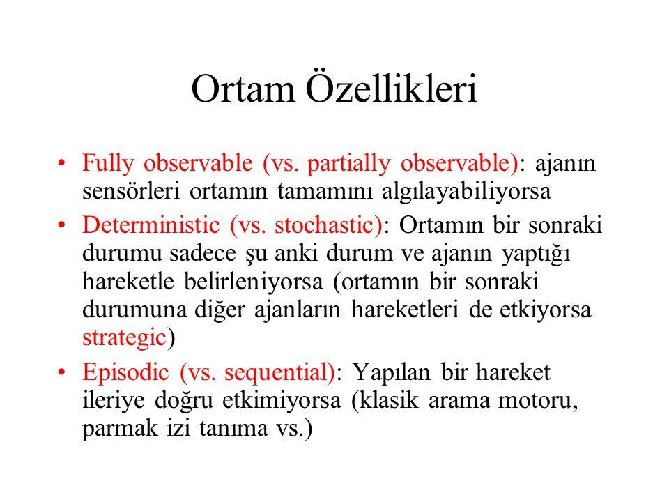 Ortam Özellikleri Fully observable (vs. partially observable): ajanın sensörleri ortamın tamamını algılayabiliyorsa Deterministic (vs. stochastic): Or