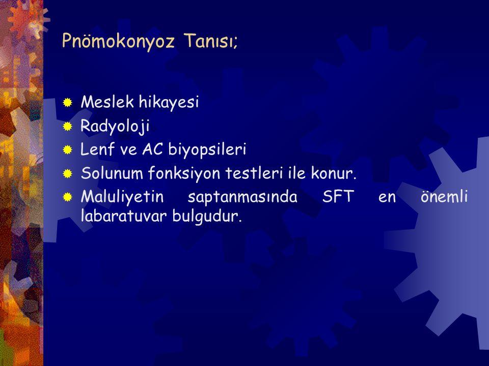Pnömokonyoz Tanısı;  Meslek hikayesi  Radyoloji  Lenf ve AC biyopsileri  Solunum fonksiyon testleri ile konur.  Maluliyetin saptanmasında SFT en
