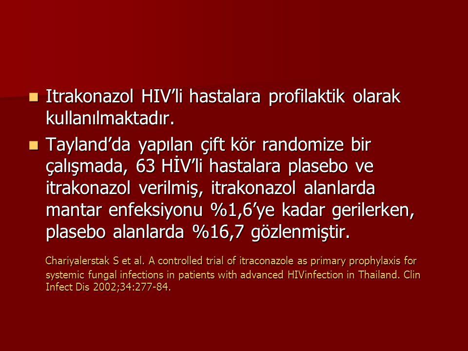 Itrakonazol HIV'li hastalara profilaktik olarak kullanılmaktadır. Itrakonazol HIV'li hastalara profilaktik olarak kullanılmaktadır. Tayland'da yapılan