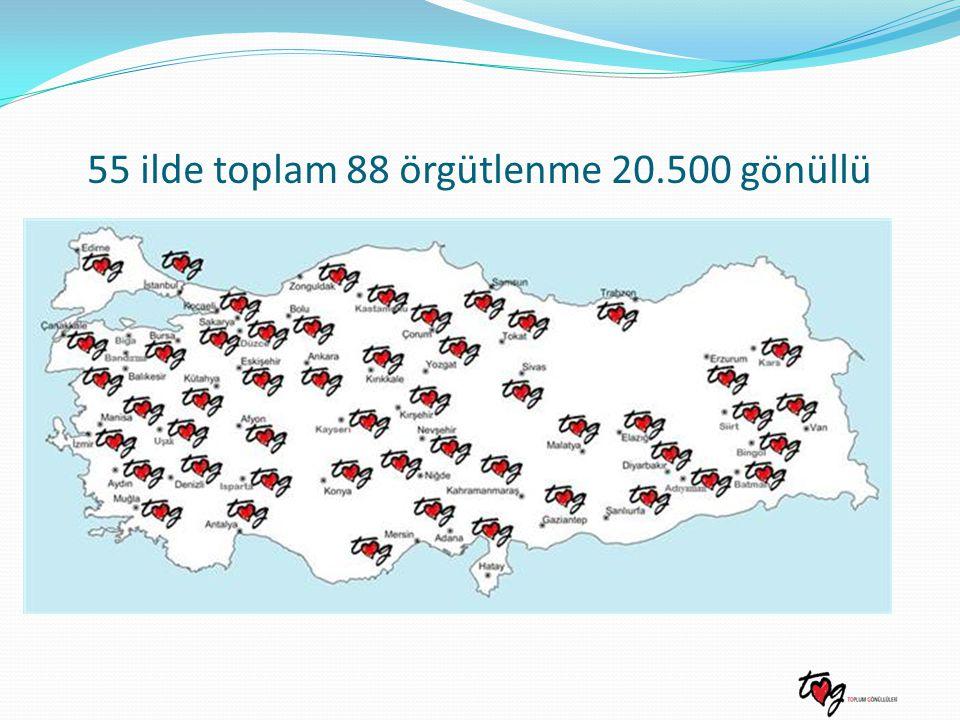 55 ilde toplam 88 örgütlenme 20.500 gönüllü
