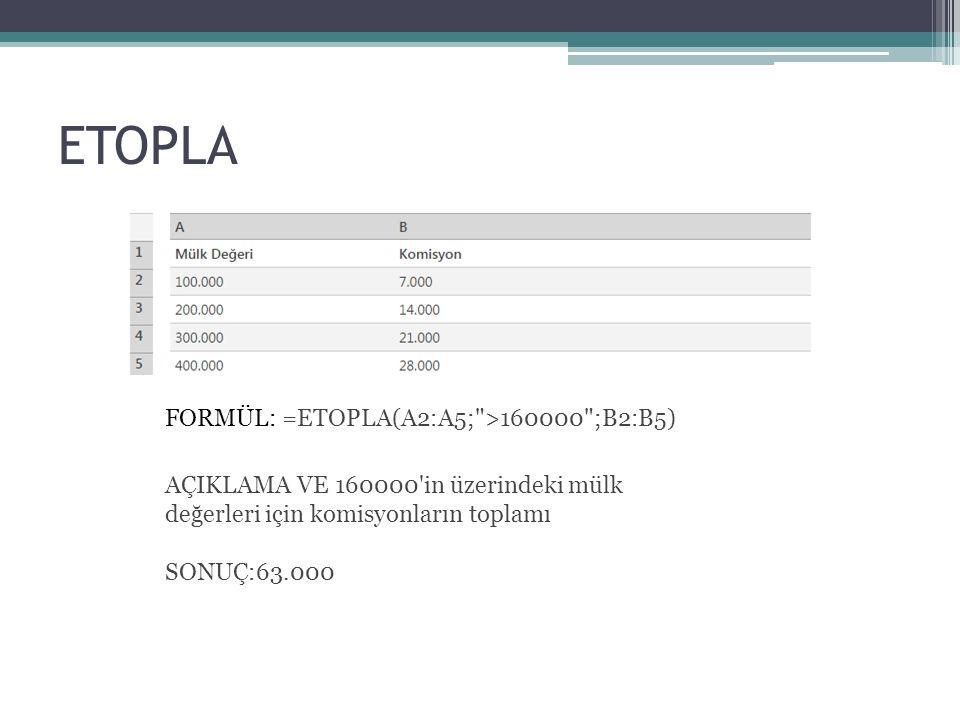 ETOPLA FORMÜL: =ETOPLA(A2:A5;