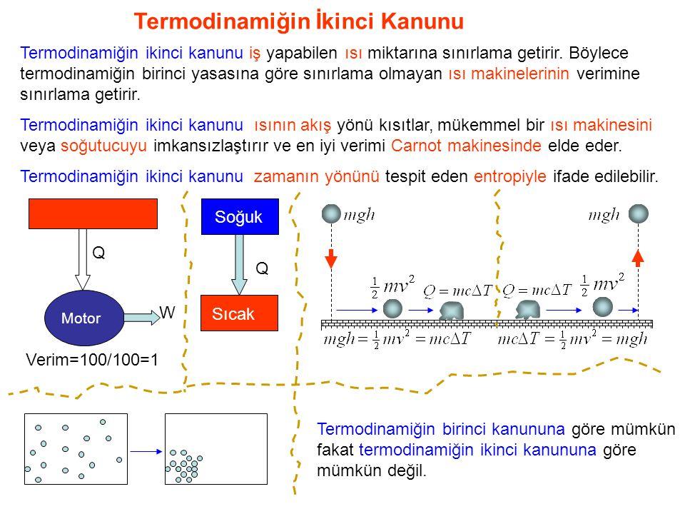 Tersinmez (kendiliğinden gerçekleşen) süreçlerde entropi Tersinmez süreç Tersinir süreç Tersinir bir süreç için   Sonsuz küçük tersinmez bir çevrim için Herhangi bir tersinmez çevrim bu sonsuz küçük tersinmez çevrimlerin toplamı olarak ifade edilebilir.