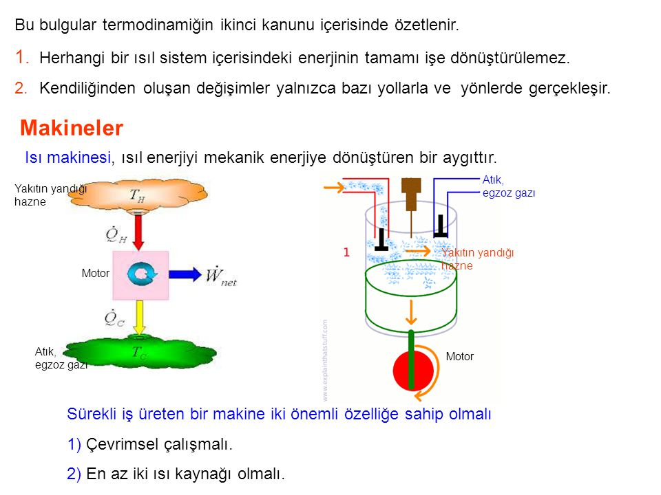Bu bulgular termodinamiğin ikinci kanunu içerisinde özetlenir.