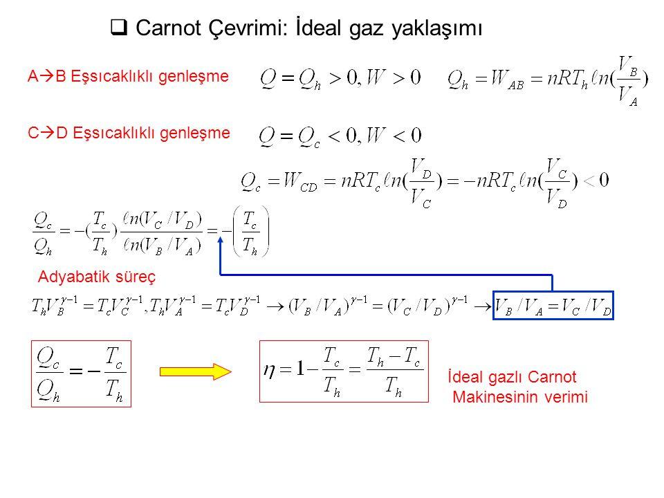  Carnot Çevrimi: İdeal gaz yaklaşımı İdeal gazlı Carnot Makinesinin verimi A  B Eşsıcaklıklı genleşme Adyabatik süreç C  D Eşsıcaklıklı genleşme