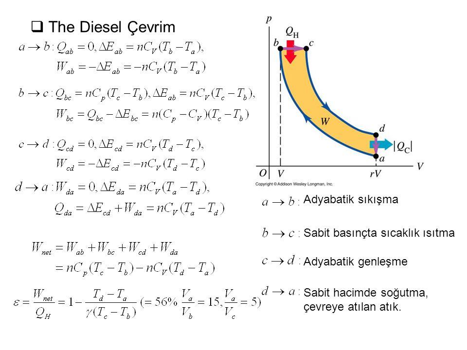  The Diesel Çevrim Adyabatik sıkışma Sabit basınçta sıcaklık ısıtma Adyabatik genleşme Sabit hacimde soğutma, çevreye atılan atık.