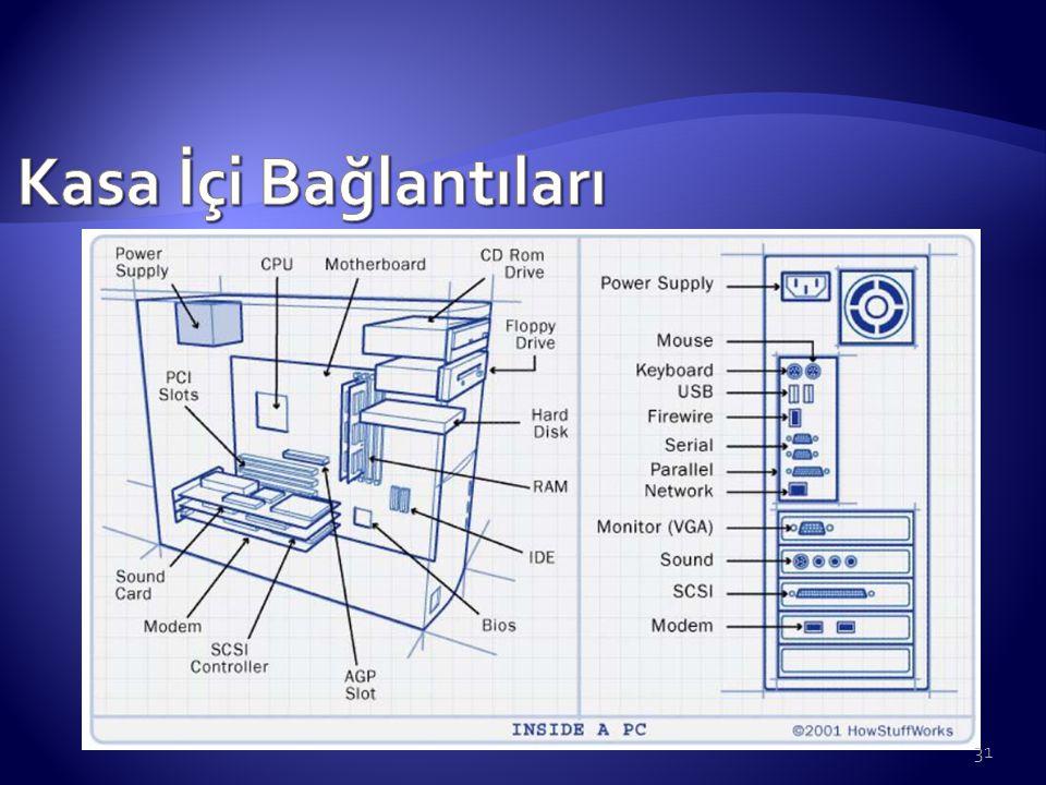 32 Led: düşük bir enerji ile ışıma yapabilen elektronik deve elemanıdır.