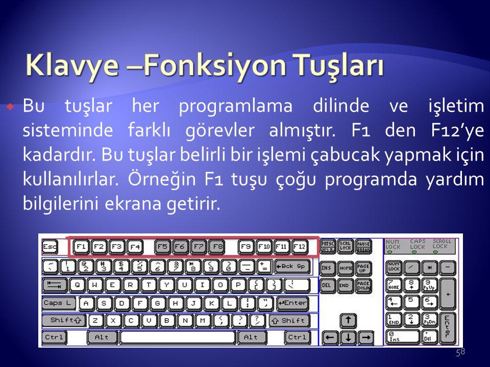  Bu tuşlar her programlama dilinde ve işletim sisteminde farklı görevler almıştır. F1 den F12'ye kadardır. Bu tuşlar belirli bir işlemi çabucak yapma