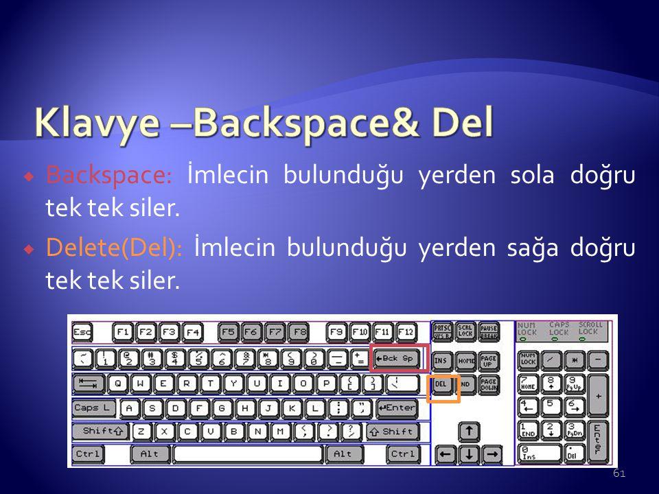  Backspace: İmlecin bulunduğu yerden sola doğru tek tek siler.  Delete(Del): İmlecin bulunduğu yerden sağa doğru tek tek siler. 61