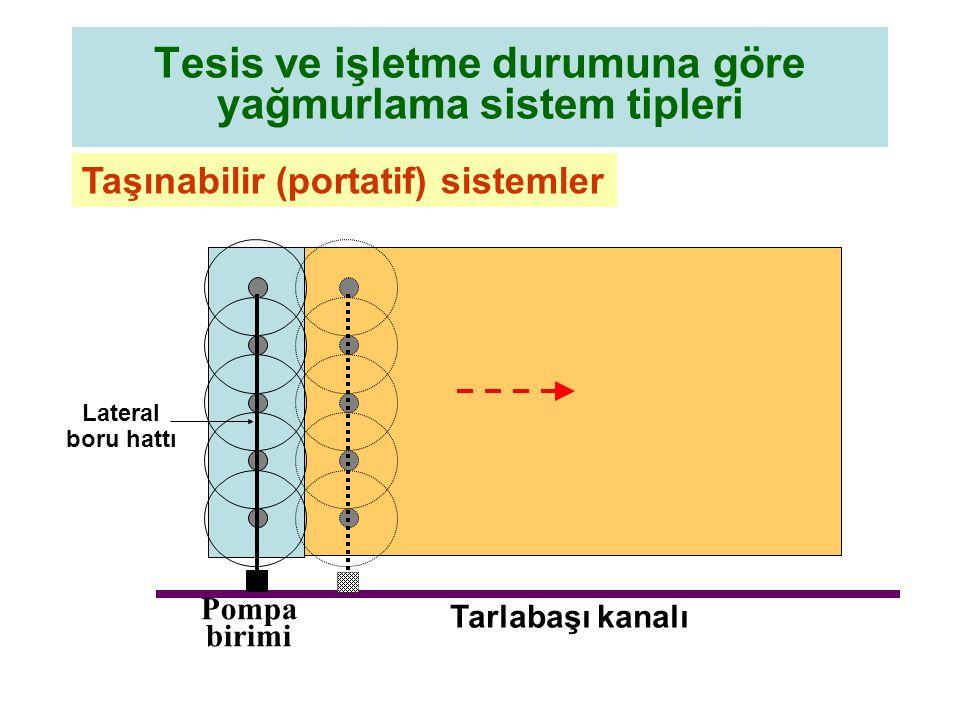 Tesis ve işletme durumuna göre yağmurlama sistem tipleri Taşınabilir (portatif) sistemler Tarlabaşı kanalı Pompa birimi Lateral boru hattı
