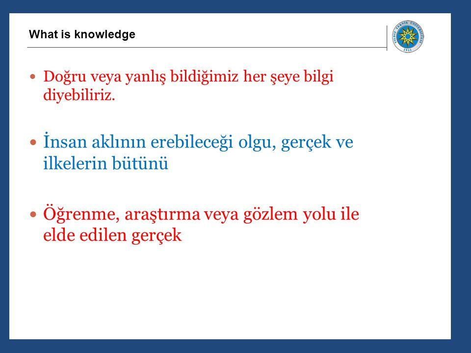3.Bilimsel bilgiler güvenilirdir Bir bilgiye bilimsel yollarla ulaşılmış ise, bu bilgi güvenilirdir.