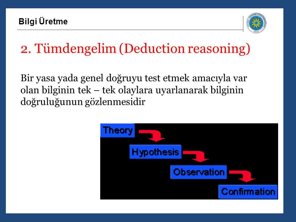 Bilgi Üretme 2. Tümdengelim (Deduction reasoning) Bir yasa yada genel doğruyu test etmek amacıyla var olan bilginin tek – tek olaylara uyarlanarak bil