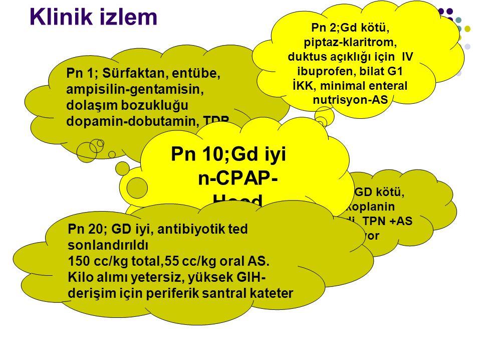 Klinik izlem Pn 1; Sürfaktan, entübe, ampisilin-gentamisin, dolaşım bozukluğu dopamin-dobutamin, TDP Pn 2;Gd kötü, piptaz-klaritrom, duktus açıklığı için IV ibuprofen, bilat G1 İKK, minimal enteral nutrisyon-AS Pn 8; GD kötü, teikoplanin eklendi, TPN +AS alıyor Pn 10;Gd iyi n-CPAP- Hood Pn 20; GD iyi, antibiyotik ted sonlandırıldı 150 cc/kg total,55 cc/kg oral AS.