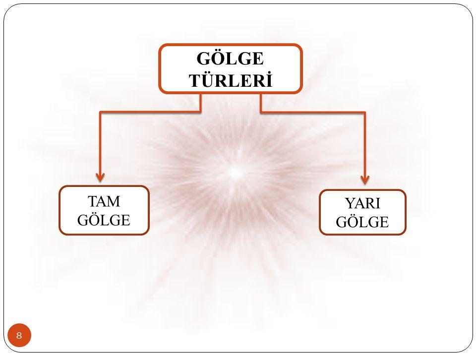 Işık ve Ses Arasındaki Benzerlikler Işık ve ses enerji türüdür.