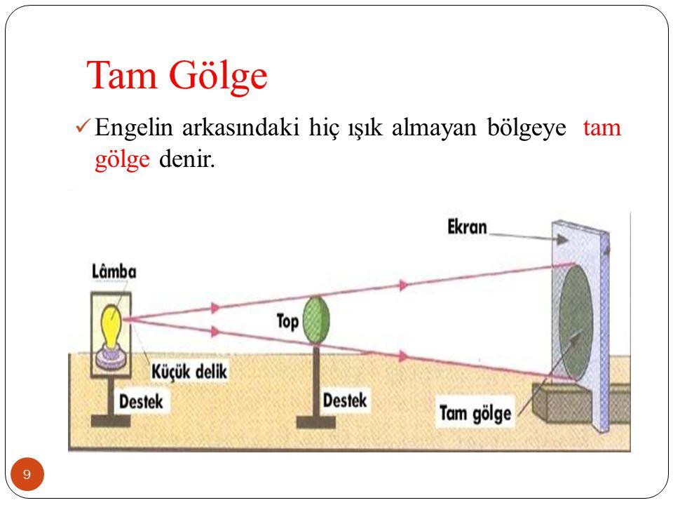 Yarı Gölge 10 Tam gölge çevresindeki kısmen ışık alan bölgeye ise yarı gölge denir.