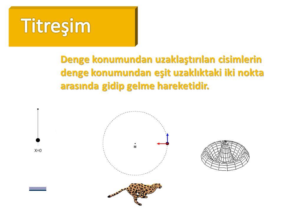 Denge konumundan uzaklaştırılan cisimlerin denge konumundan eşit uzaklıktaki iki nokta arasında gidip gelme hareketidir. X=0