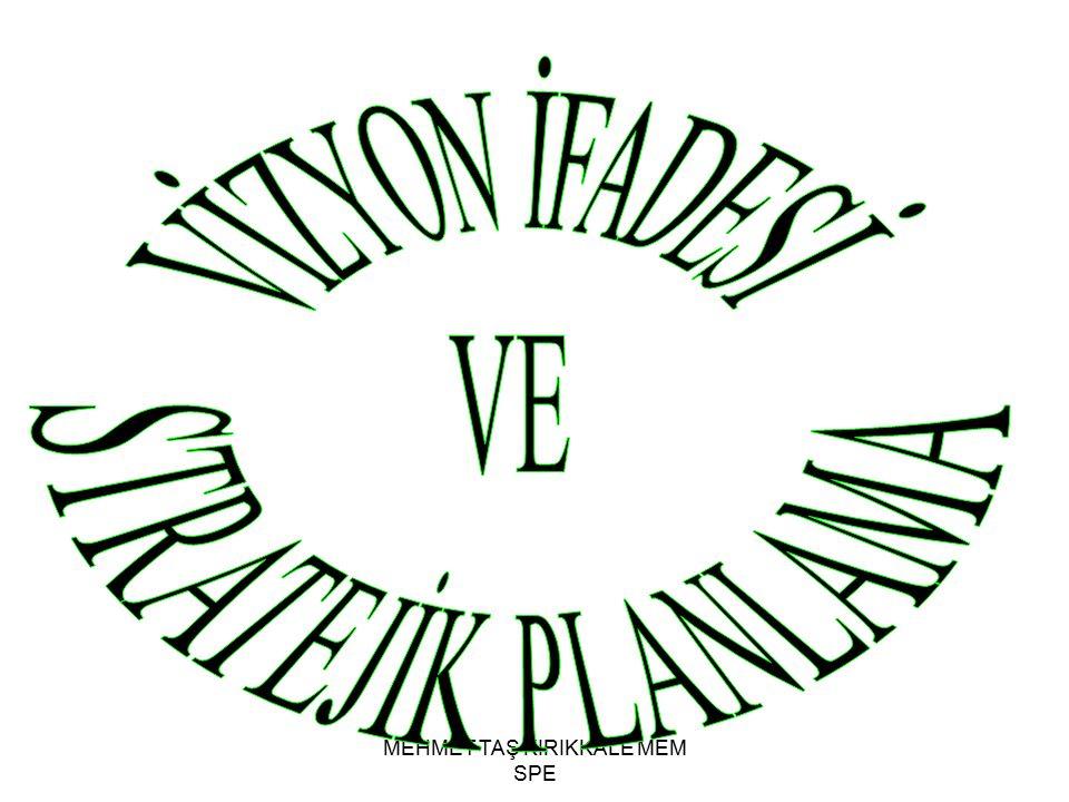 MEHMET TAŞ KIRIKKALE MEM SPE Vizyonun temel unsurları: İlkeler, Değerler, Misyon, Hedefler.